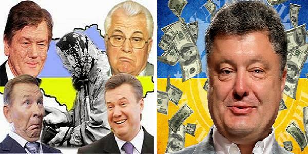 УКРАИНА - 28 лет власти тупых ублюдков в цифрах!